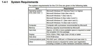 سیستم مورد نیاز نرمافزار CX-ONE