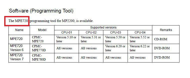 نرم افزار MPE720