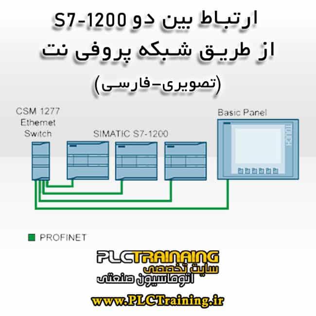 ارتباط PLC زیمنس سری S7-1200 از طریق شبکه پروفینت
