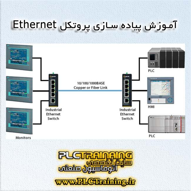 آموزش پیاده سازی پروتکل Ethernet