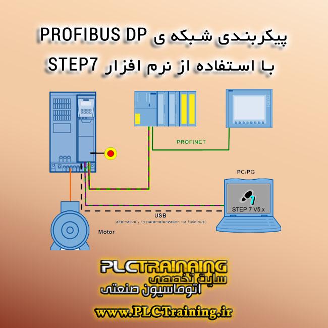 PROFIBUS DP STEP7
